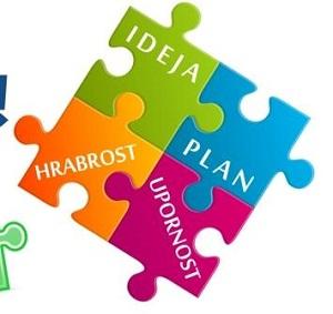 Prijavite Se Za Učešće Na XII Regionalnom Sajmu Poslovnih Ideja