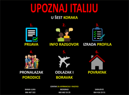 Andiamo In Italia – Program Kulturne Razmjene